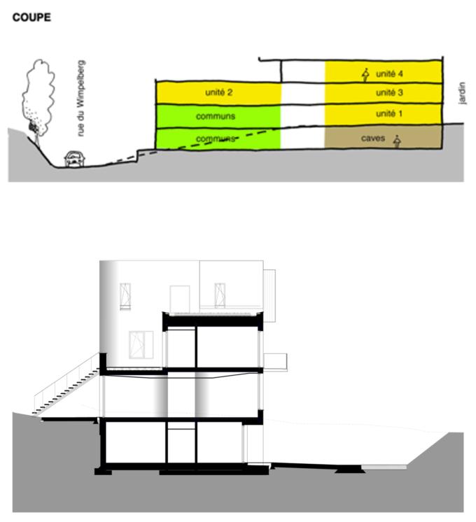 schema 1 potelier site internet